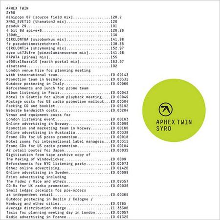 AphexTwin-minipop